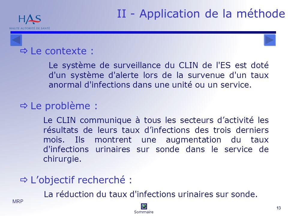 MRP 13 II - Application de la méthode Le contexte : Le système de surveillance du CLIN de l ES est doté d un système d alerte lors de la survenue d un taux anormal d infections dans une unité ou un service.