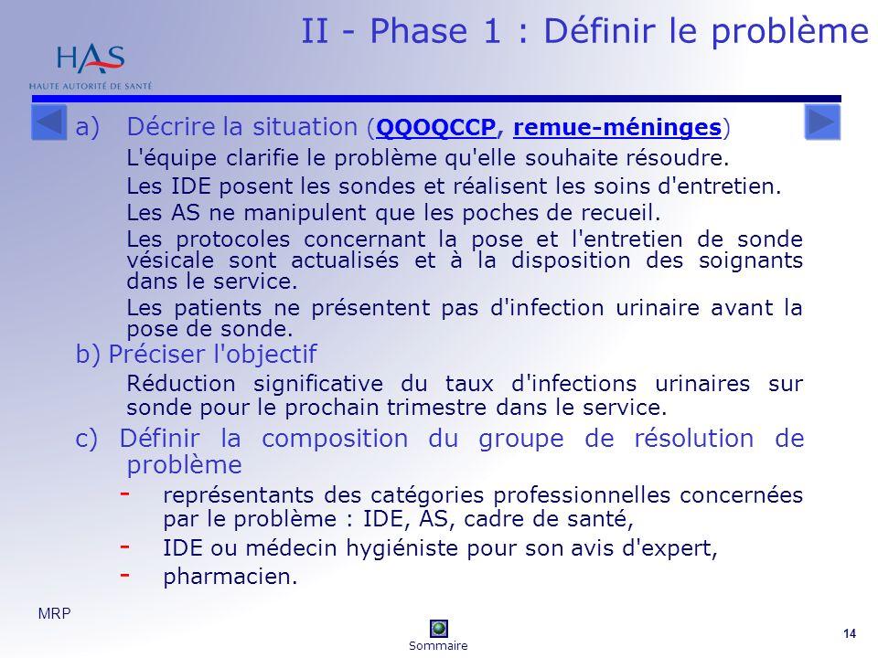 MRP 14 II - Phase 1 : Définir le problème a)Décrire la situation (QQOQCCP, remue-méninges)QQOQCCPremue-méninges L équipe clarifie le problème qu elle souhaite résoudre.