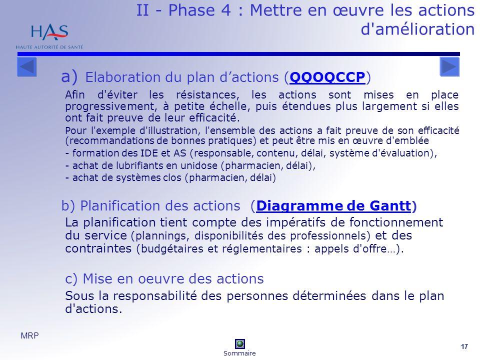 MRP 17 II - Phase 4 : Mettre en œuvre les actions d amélioration a) Elaboration du plan dactions (QQOQCCP)QQOQCCP Afin d éviter les résistances, les actions sont mises en place progressivement, à petite échelle, puis étendues plus largement si elles ont fait preuve de leur efficacité.