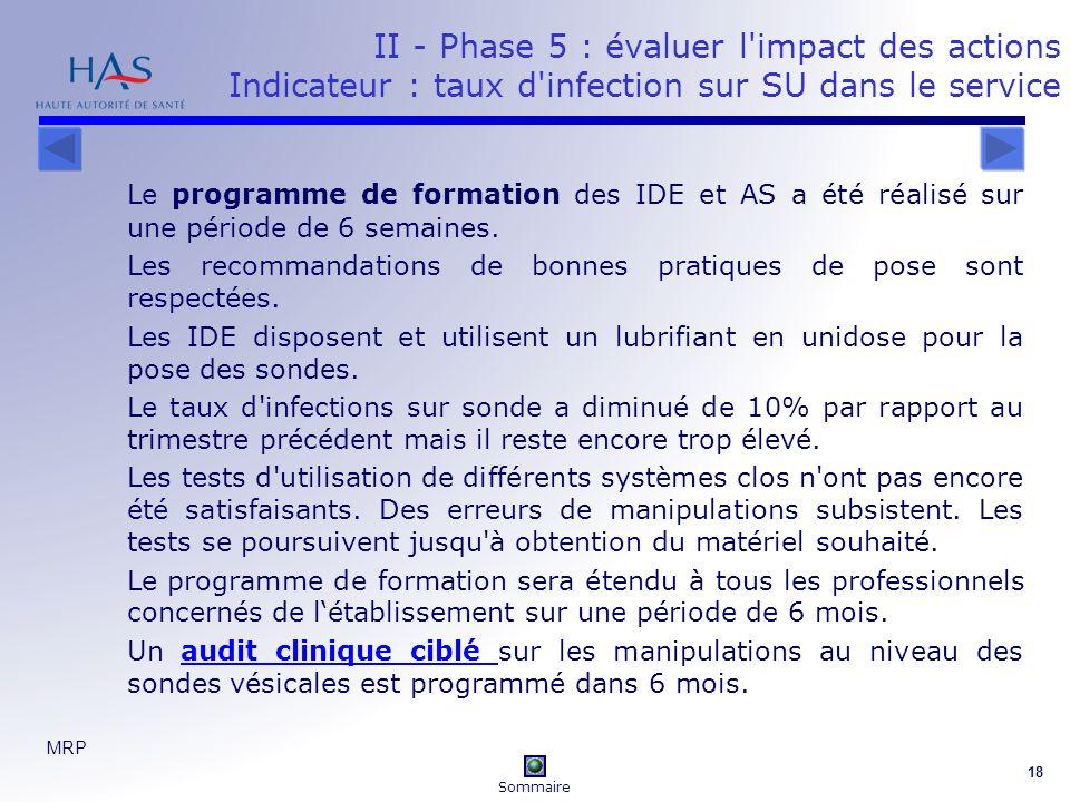 MRP 18 II - Phase 5 : évaluer l impact des actions Indicateur : taux d infection sur SU dans le service Le programme de formation des IDE et AS a été réalisé sur une période de 6 semaines.
