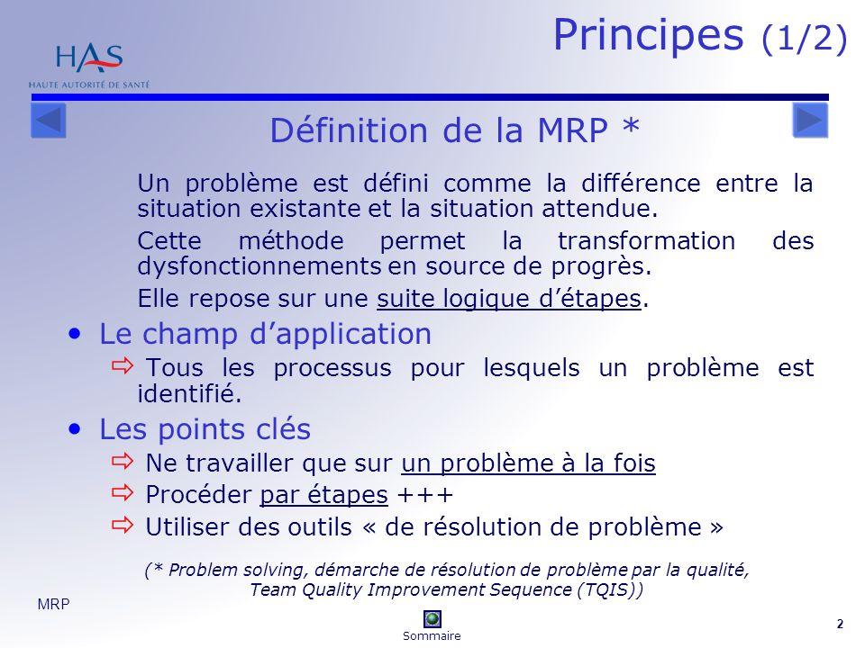 MRP 2 Principes (1/2) Définition de la MRP * Un problème est défini comme la différence entre la situation existante et la situation attendue. Cette m