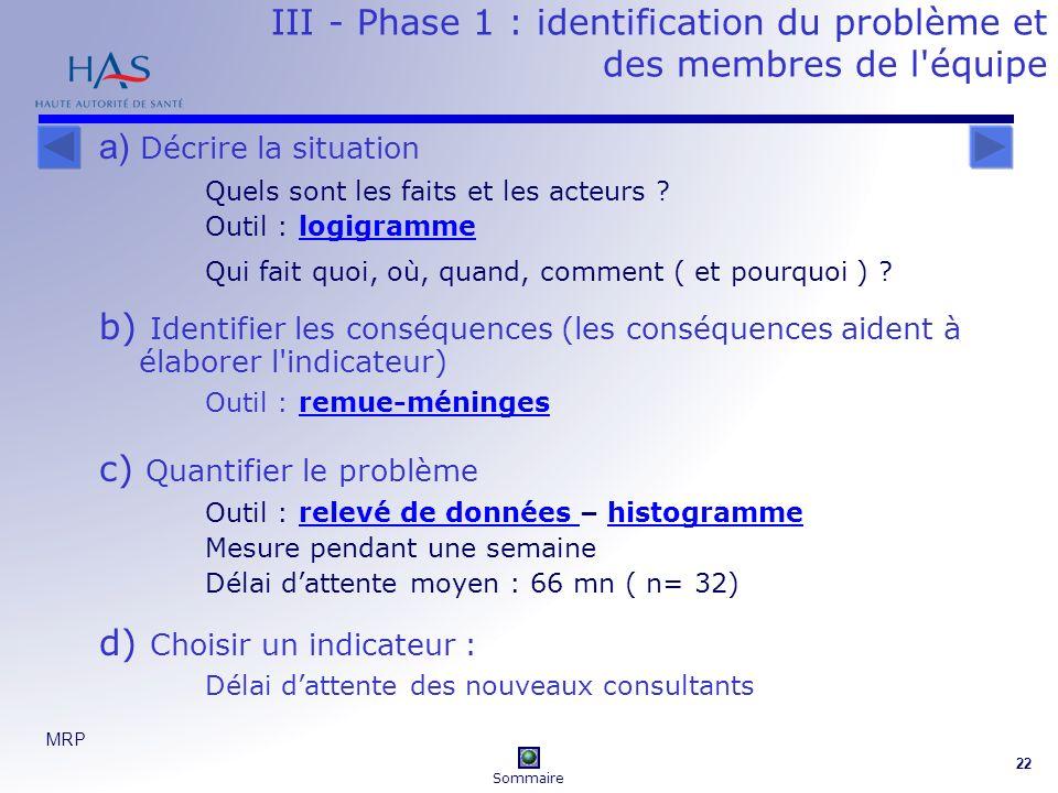 MRP 22 III - Phase 1 : identification du problème et des membres de l équipe a) Décrire la situation Quels sont les faits et les acteurs .