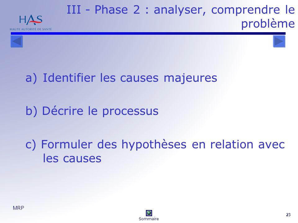 MRP 23 III - Phase 2 : analyser, comprendre le problème a)Identifier les causes majeures b) Décrire le processus c) Formuler des hypothèses en relation avec les causes Sommaire