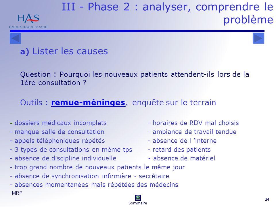 MRP 24 III - Phase 2 : analyser, comprendre le problème a) Lister les causes Question : Pourquoi les nouveaux patients attendent-ils lors de la 1ére consultation .