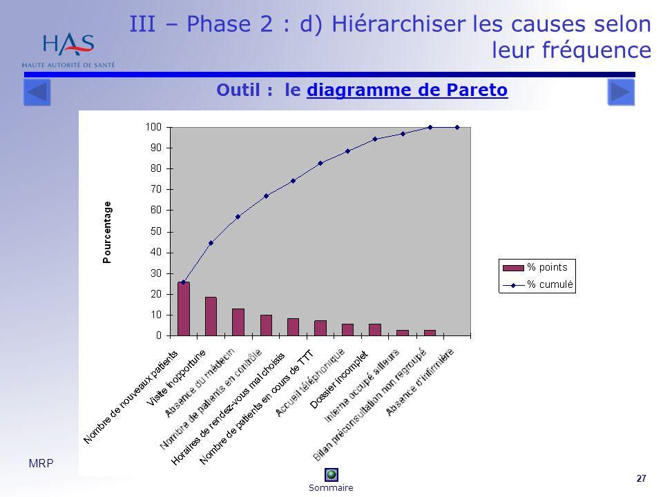 MRP 27 III – Phase 2 : d) Hiérarchiser les causes selon leur fréquence Outil : le diagramme de Paretodiagramme de Pareto Sommaire