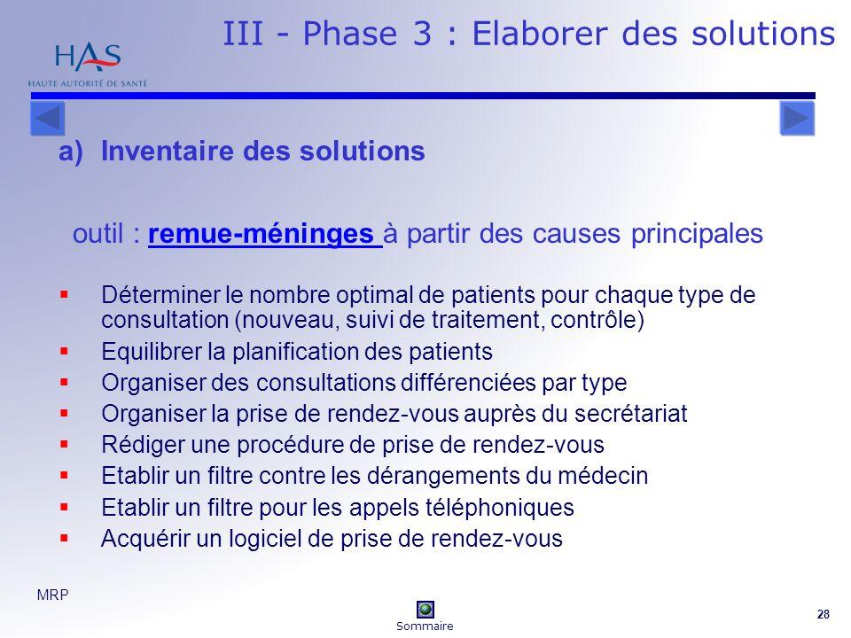 MRP 28 III - Phase 3 : Elaborer des solutions a)Inventaire des solutions outil : remue-méninges à partir des causes principalesremue-méninges Déterminer le nombre optimal de patients pour chaque type de consultation (nouveau, suivi de traitement, contrôle) Equilibrer la planification des patients Organiser des consultations différenciées par type Organiser la prise de rendez-vous auprès du secrétariat Rédiger une procédure de prise de rendez-vous Etablir un filtre contre les dérangements du médecin Etablir un filtre pour les appels téléphoniques Acquérir un logiciel de prise de rendez-vous Sommaire