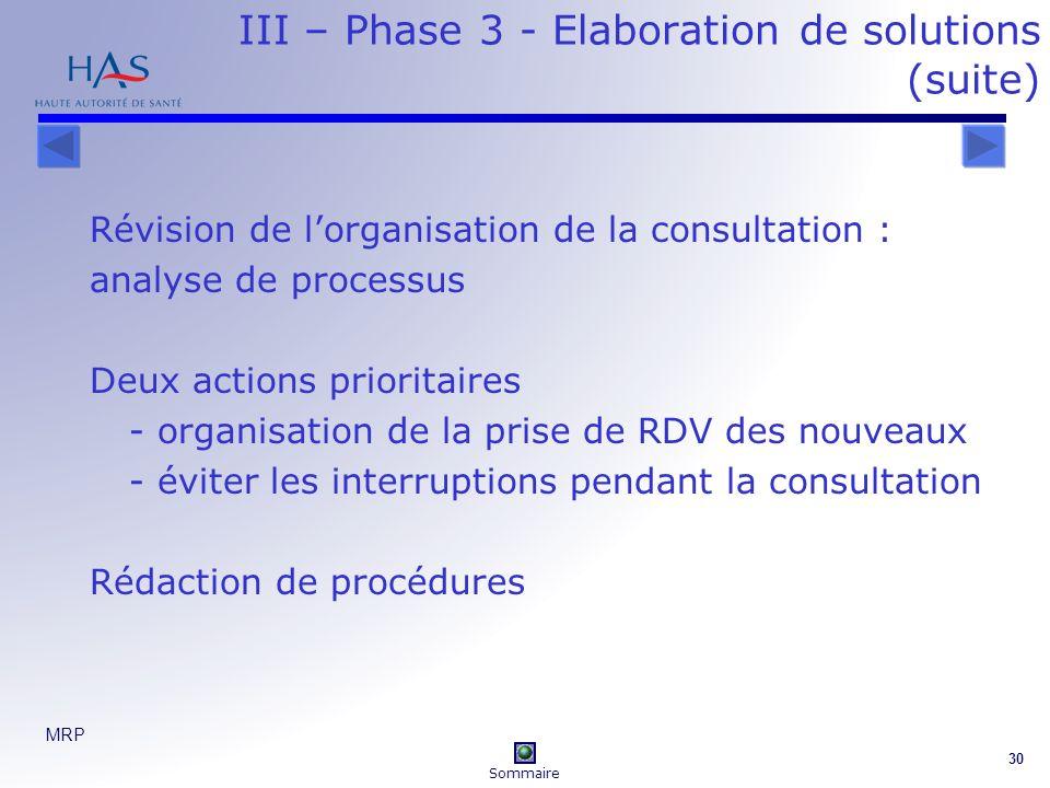 MRP 30 III – Phase 3 - Elaboration de solutions (suite) Révision de lorganisation de la consultation : analyse de processus Deux actions prioritaires - organisation de la prise de RDV des nouveaux - éviter les interruptions pendant la consultation Rédaction de procédures Sommaire