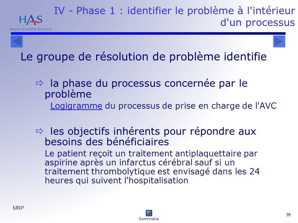 MRP 39 IV - Phase 1 : identifier le problème à l intérieur d un processus Le groupe de résolution de problème identifie la phase du processus concernée par le problème LogigrammeLogigramme du processus de prise en charge de l AVC les objectifs inhérents pour répondre aux besoins des bénéficiaires Le patient reçoit un traitement antiplaquettaire par aspirine après un infarctus cérébral sauf si un traitement thrombolytique est envisagé dans les 24 heures qui suivent l hospitalisation Sommaire