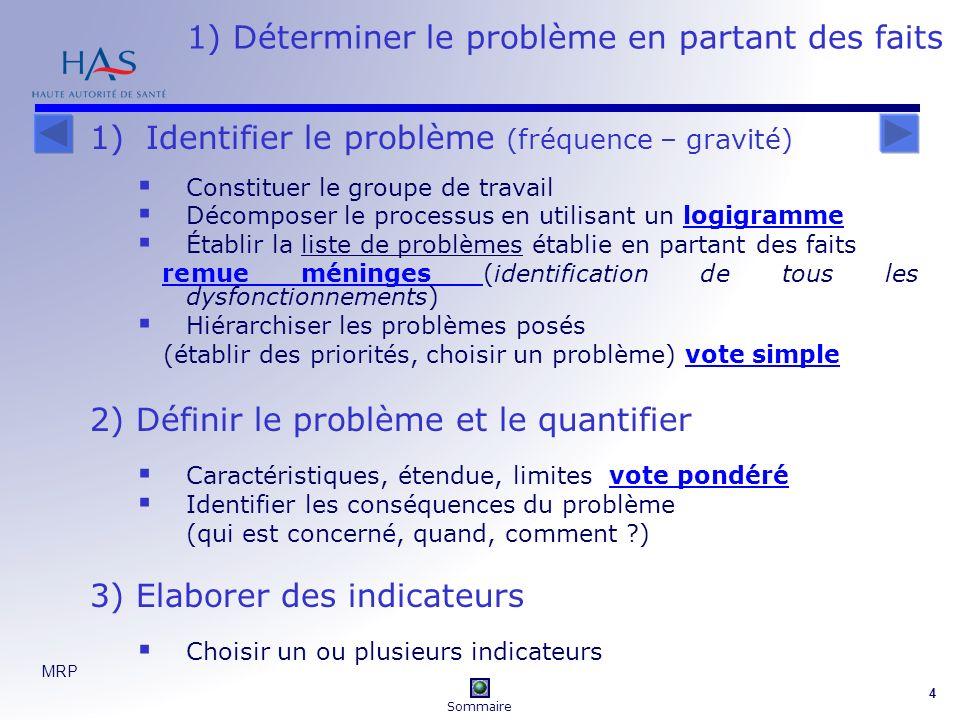 MRP 4 1) Déterminer le problème en partant des faits 1)Identifier le problème (fréquence – gravité) Constituer le groupe de travail Décomposer le processus en utilisant un logigrammelogigramme Établir la liste de problèmes établie en partant des faits remue méninges (identification de tous les dysfonctionnements)remue méninges Hiérarchiser les problèmes posés (établir des priorités, choisir un problème) vote simplevote simple 2) Définir le problème et le quantifier Caractéristiques, étendue, limites vote pondérévote pondéré Identifier les conséquences du problème (qui est concerné, quand, comment ?) 3) Elaborer des indicateurs Choisir un ou plusieurs indicateurs Sommaire