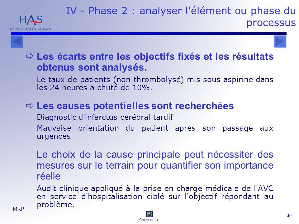 MRP 40 IV - Phase 2 : analyser l'élément ou phase du processus Les écarts entre les objectifs fixés et les résultats obtenus sont analysés. Le taux de