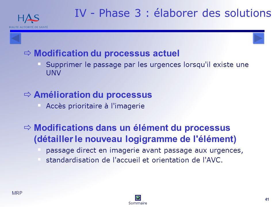 MRP 41 IV - Phase 3 : élaborer des solutions Modification du processus actuel Supprimer le passage par les urgences lorsqu il existe une UNV Amélioration du processus Accès prioritaire à l imagerie Modifications dans un élément du processus (détailler le nouveau logigramme de l élément) passage direct en imagerie avant passage aux urgences, standardisation de l accueil et orientation de l AVC.