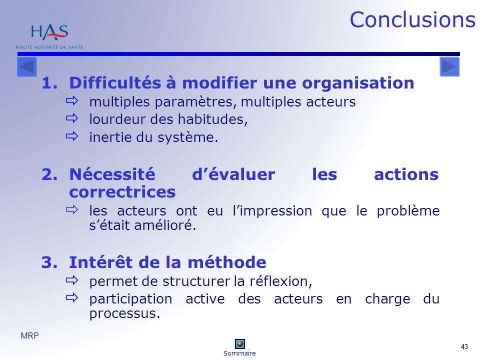 MRP 43 Conclusions 1.Difficultés à modifier une organisation multiples paramètres, multiples acteurs lourdeur des habitudes, inertie du système. 2.Néc