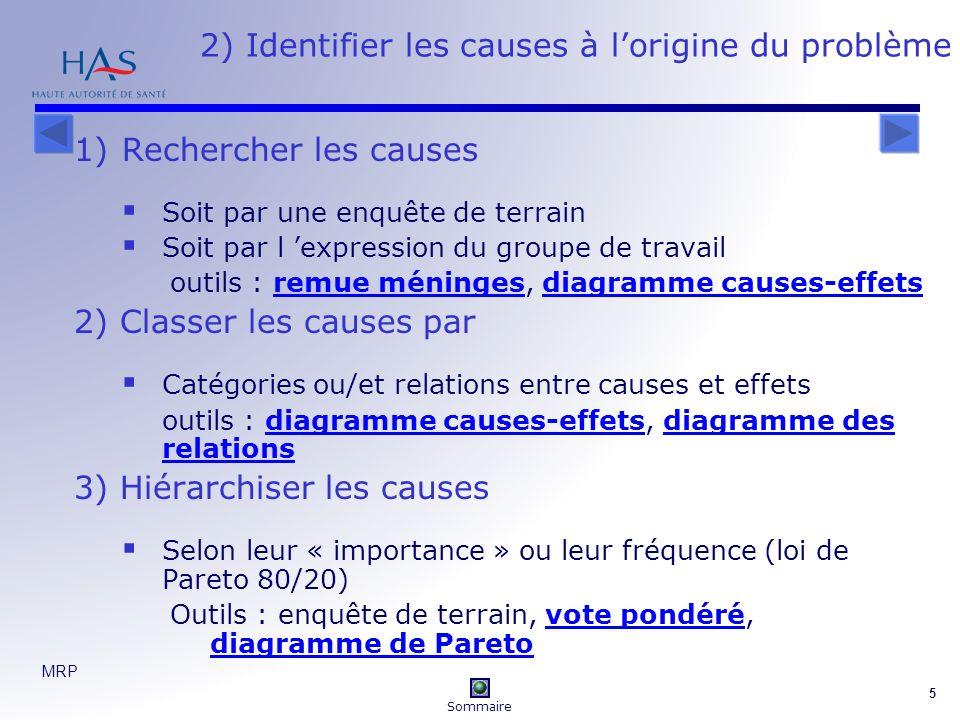 MRP 5 2) Identifier les causes à lorigine du problème 1)Rechercher les causes Soit par une enquête de terrain Soit par l expression du groupe de trava