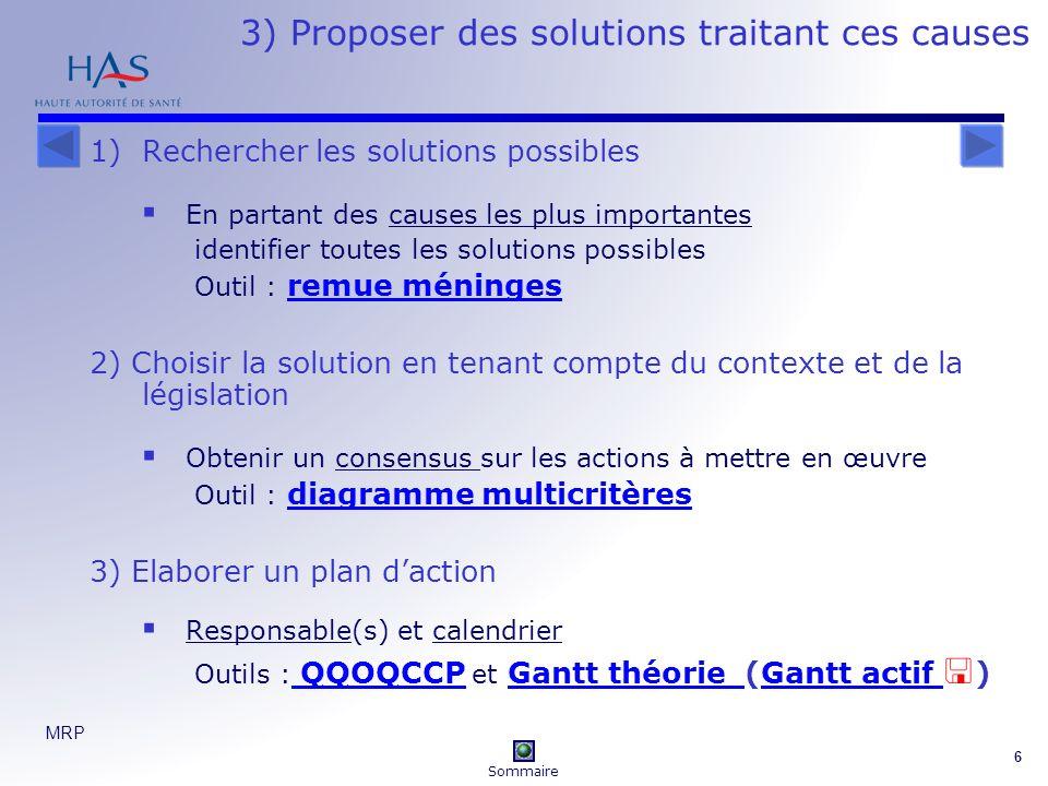 MRP 6 3) Proposer des solutions traitant ces causes 1)Rechercher les solutions possibles En partant des causes les plus importantes identifier toutes les solutions possibles Outil : remue méninges remue méninges 2) Choisir la solution en tenant compte du contexte et de la législation Obtenir un consensus sur les actions à mettre en œuvre Outil : diagramme multicritères diagramme multicritères 3) Elaborer un plan daction Responsable(s) et calendrier Outils : QQOQCCP et Gantt théorie (Gantt actif ) QQOQCCP Gantt théorie Gantt actif Sommaire