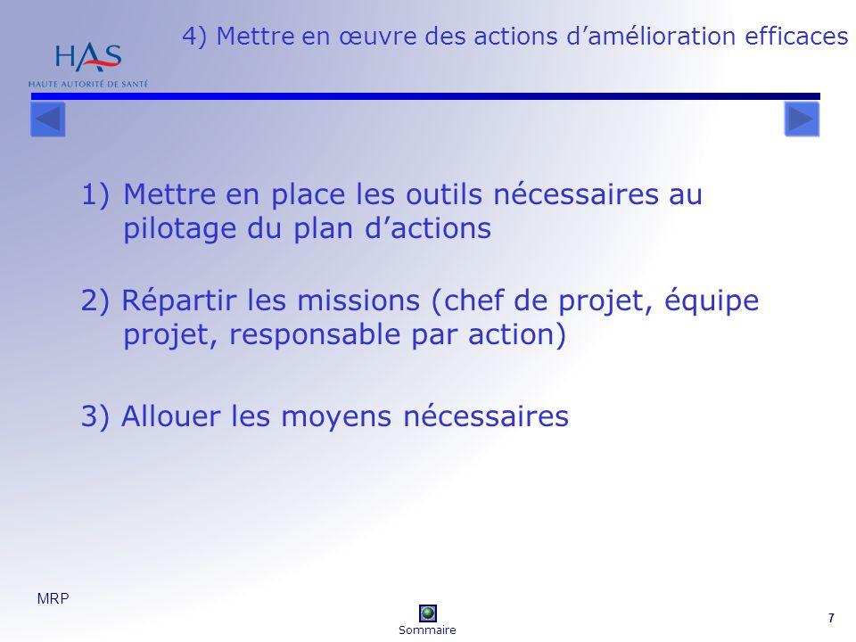 MRP 7 4) Mettre en œuvre des actions damélioration efficaces 1)Mettre en place les outils nécessaires au pilotage du plan dactions 2) Répartir les missions (chef de projet, équipe projet, responsable par action) 3) Allouer les moyens nécessaires Sommaire