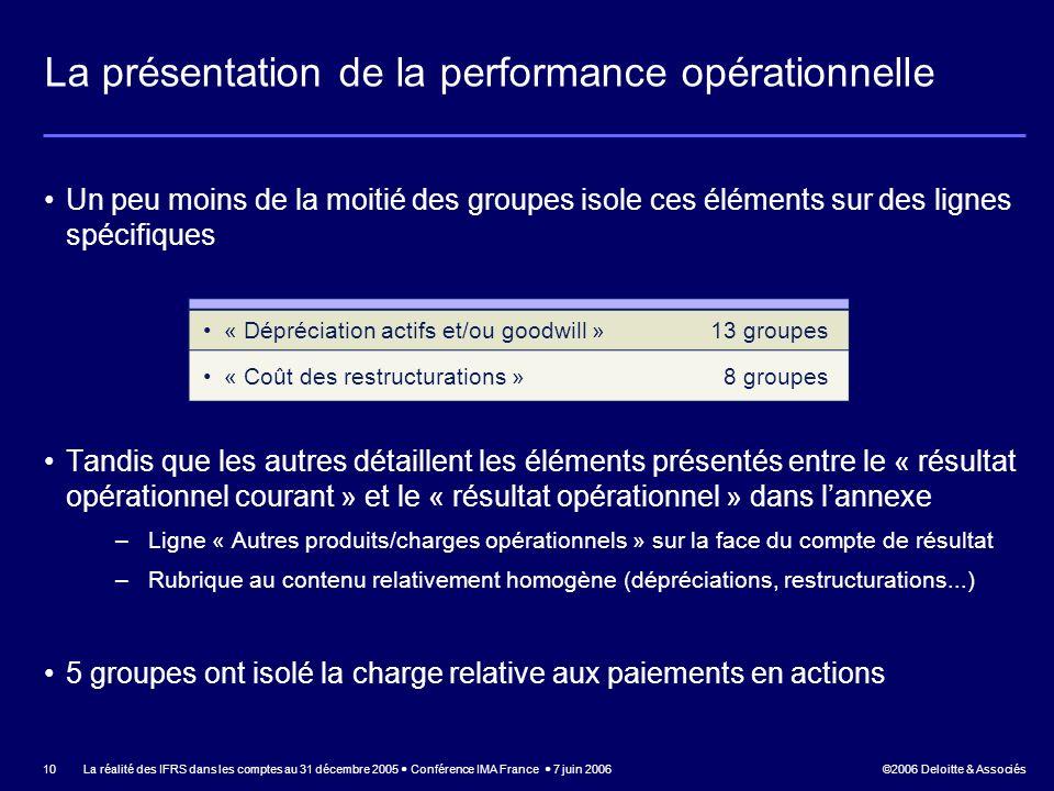 ©2006 Deloitte & Associés La réalité des IFRS dans les comptes au 31 décembre 2005 Conférence IMA France 7 juin 2006 10 La présentation de la performa