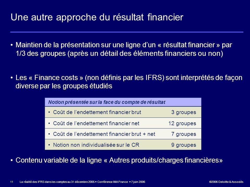 ©2006 Deloitte & Associés La réalité des IFRS dans les comptes au 31 décembre 2005 Conférence IMA France 7 juin 2006 11 Une autre approche du résultat