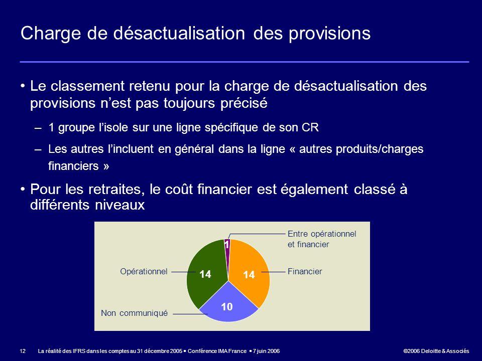 ©2006 Deloitte & Associés La réalité des IFRS dans les comptes au 31 décembre 2005 Conférence IMA France 7 juin 2006 12 Charge de désactualisation des