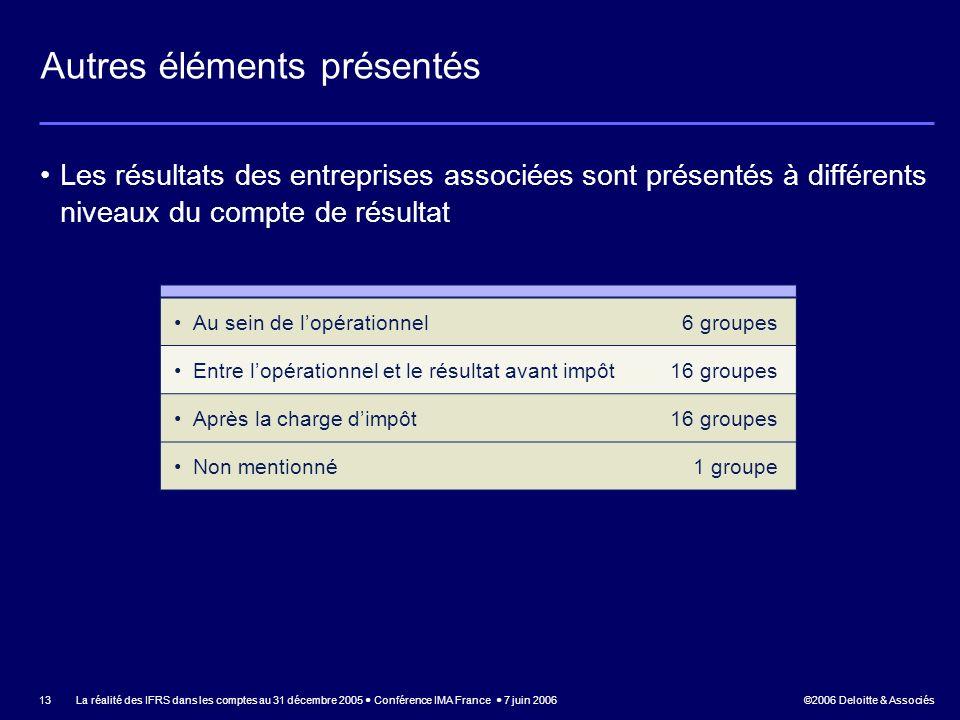 ©2006 Deloitte & Associés La réalité des IFRS dans les comptes au 31 décembre 2005 Conférence IMA France 7 juin 2006 13 Autres éléments présentés Les