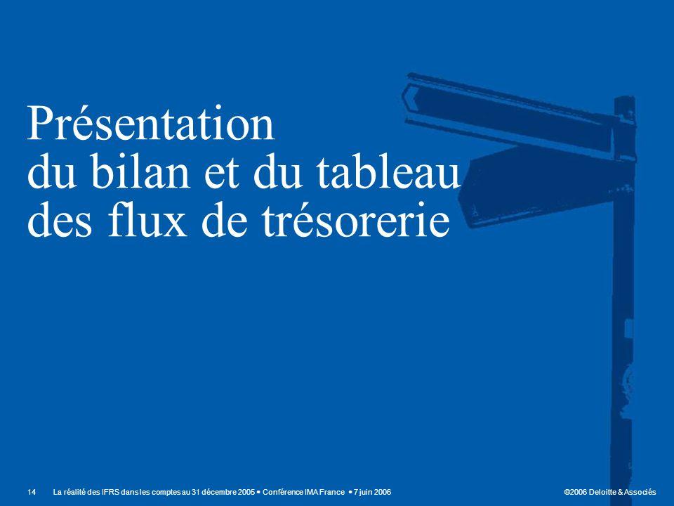 ©2006 Deloitte & Associés 14La réalité des IFRS dans les comptes au 31 décembre 2005 Conférence IMA France 7 juin 2006 Présentation du bilan et du tab