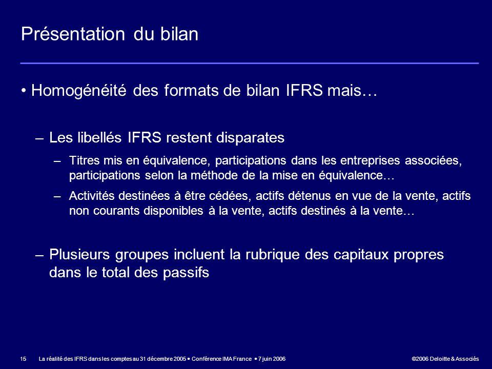 ©2006 Deloitte & Associés La réalité des IFRS dans les comptes au 31 décembre 2005 Conférence IMA France 7 juin 2006 15 Présentation du bilan Homogéné