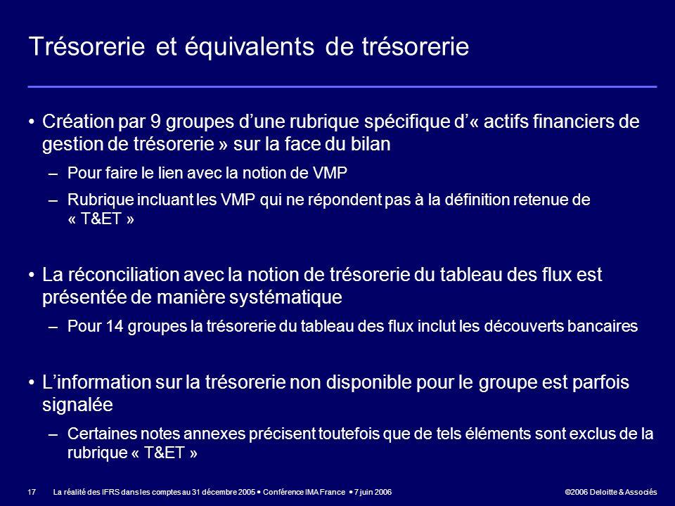 ©2006 Deloitte & Associés La réalité des IFRS dans les comptes au 31 décembre 2005 Conférence IMA France 7 juin 2006 17 Trésorerie et équivalents de t