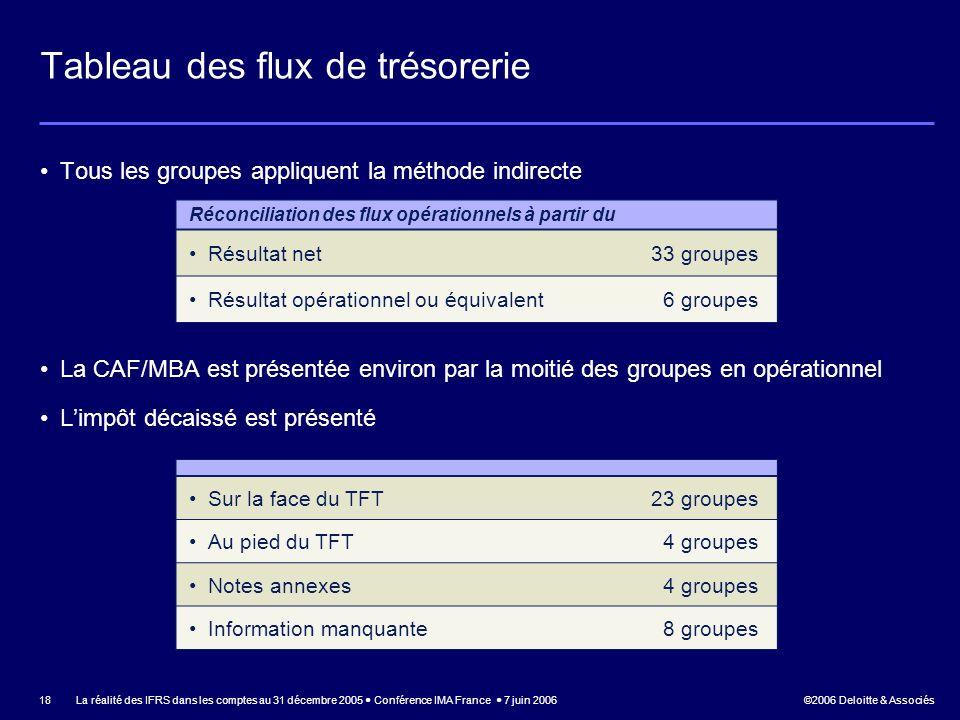 ©2006 Deloitte & Associés La réalité des IFRS dans les comptes au 31 décembre 2005 Conférence IMA France 7 juin 2006 18 Tableau des flux de trésorerie