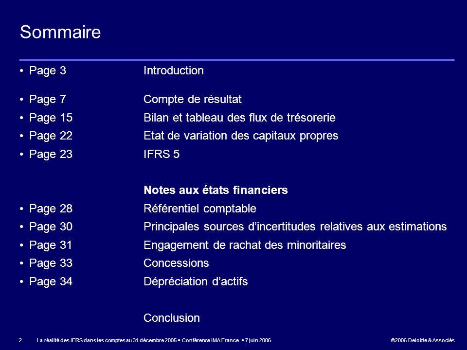©2006 Deloitte & Associés La réalité des IFRS dans les comptes au 31 décembre 2005 Conférence IMA France 7 juin 2006 23 IFRS 5 : Actifs détenus en vue de la vente et activités abandonnées Un objectif dapproche « prédictive » des états financiers… mais qui reste peu compréhensible pour le lecteur –Les termes utilisés ne sont pas toujours homogènes –Les critères de classification au bilan et au compte de résultat restent peu explicités Impact IFRS 5 Ligne « résultat des activités abandonnées » dans le compte de résultat 11 groupes Lignes « actifs/passifs détenus en vue de la vente » dans le bilan 19 groupes Lignes « flux des activités non poursuivies » dans le tableau des flux 3 groupes