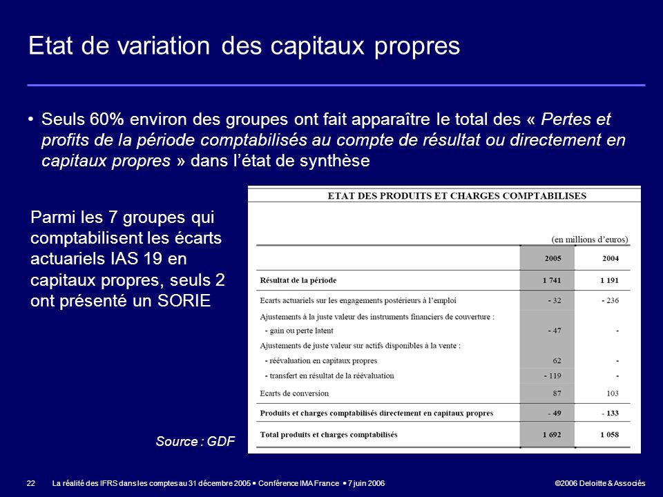 ©2006 Deloitte & Associés La réalité des IFRS dans les comptes au 31 décembre 2005 Conférence IMA France 7 juin 2006 22 Etat de variation des capitaux