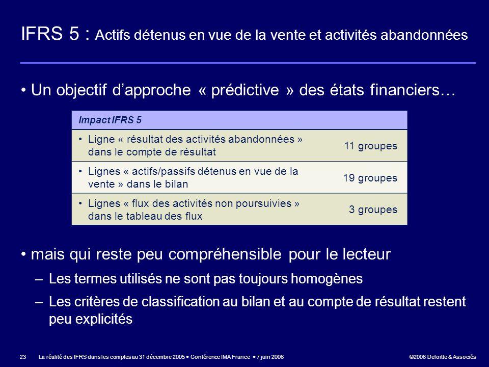 ©2006 Deloitte & Associés La réalité des IFRS dans les comptes au 31 décembre 2005 Conférence IMA France 7 juin 2006 23 IFRS 5 : Actifs détenus en vue