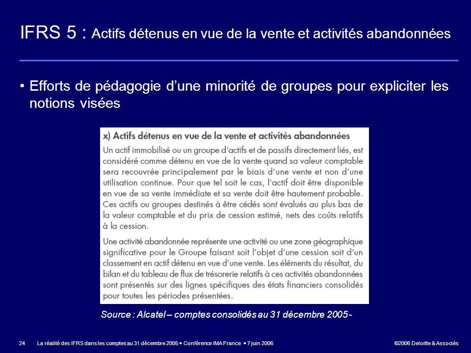 ©2006 Deloitte & Associés La réalité des IFRS dans les comptes au 31 décembre 2005 Conférence IMA France 7 juin 2006 24 IFRS 5 : Actifs détenus en vue