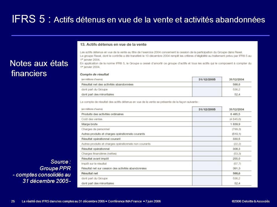 ©2006 Deloitte & Associés La réalité des IFRS dans les comptes au 31 décembre 2005 Conférence IMA France 7 juin 2006 25 IFRS 5 : Actifs détenus en vue
