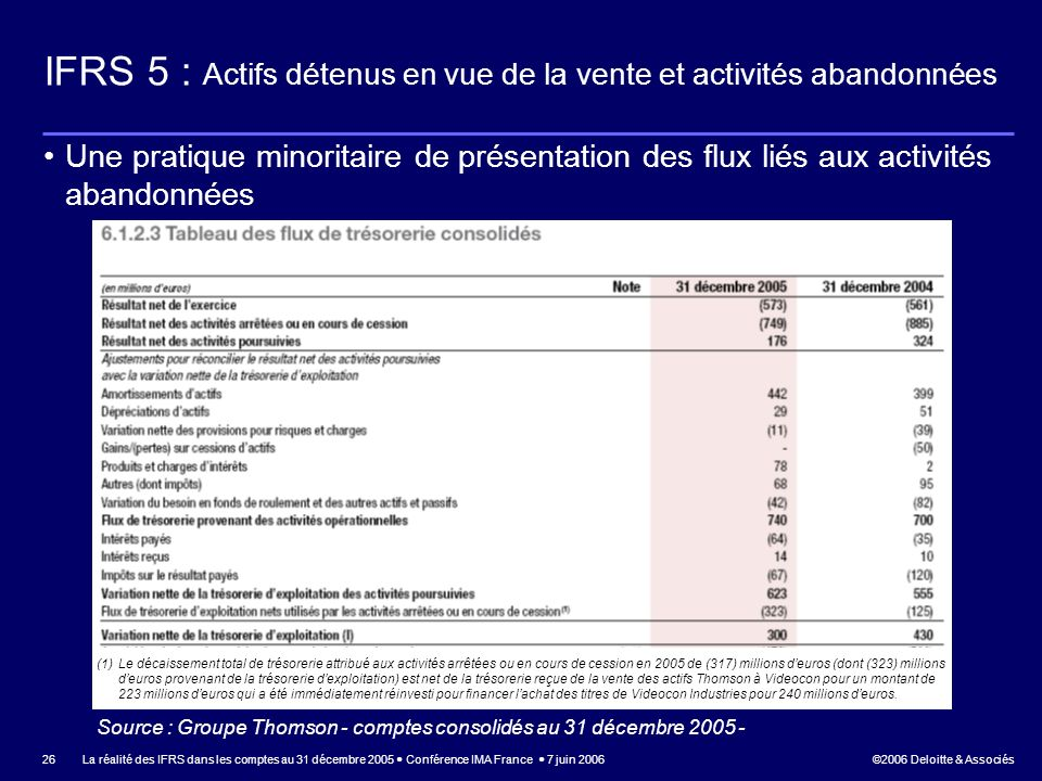 ©2006 Deloitte & Associés La réalité des IFRS dans les comptes au 31 décembre 2005 Conférence IMA France 7 juin 2006 26 IFRS 5 : Actifs détenus en vue