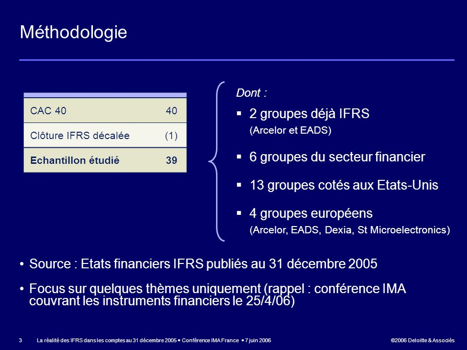 ©2006 Deloitte & Associés La réalité des IFRS dans les comptes au 31 décembre 2005 Conférence IMA France 7 juin 2006 3 Méthodologie Source : Etats fin