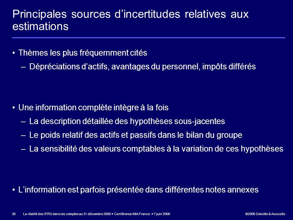 ©2006 Deloitte & Associés La réalité des IFRS dans les comptes au 31 décembre 2005 Conférence IMA France 7 juin 2006 30 Principales sources dincertitu