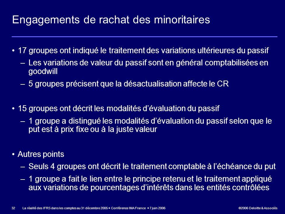 ©2006 Deloitte & Associés La réalité des IFRS dans les comptes au 31 décembre 2005 Conférence IMA France 7 juin 2006 32 Engagements de rachat des mino