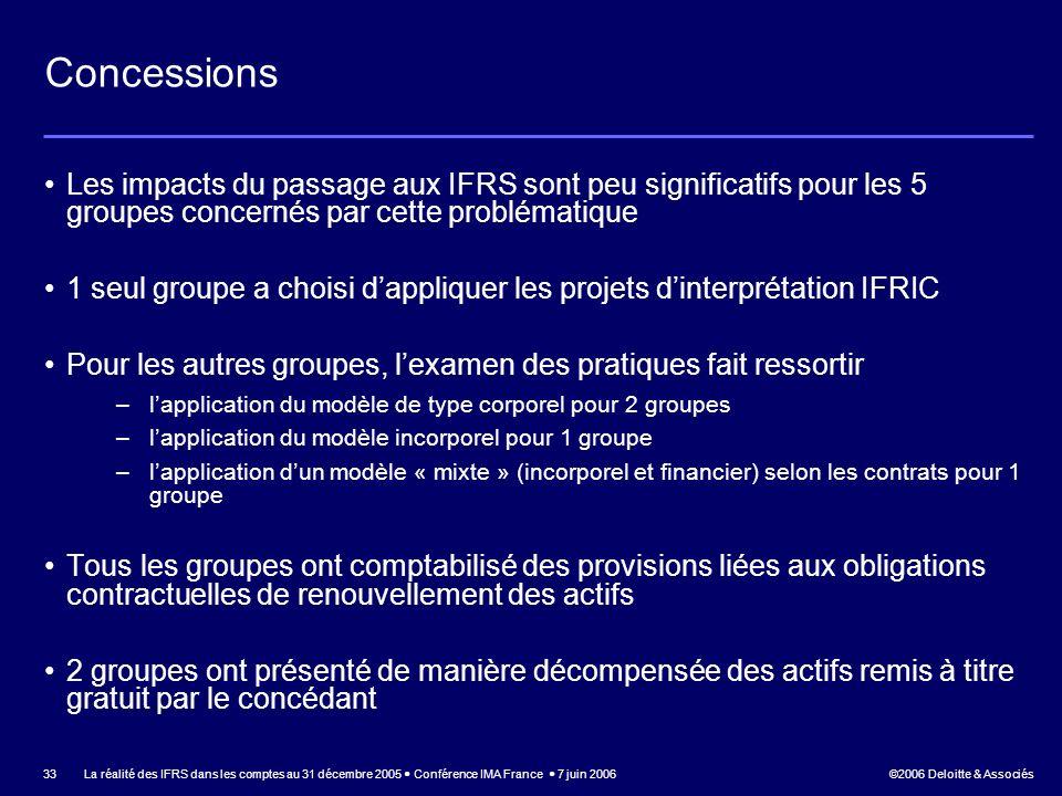 ©2006 Deloitte & Associés La réalité des IFRS dans les comptes au 31 décembre 2005 Conférence IMA France 7 juin 2006 33 Concessions Les impacts du pas