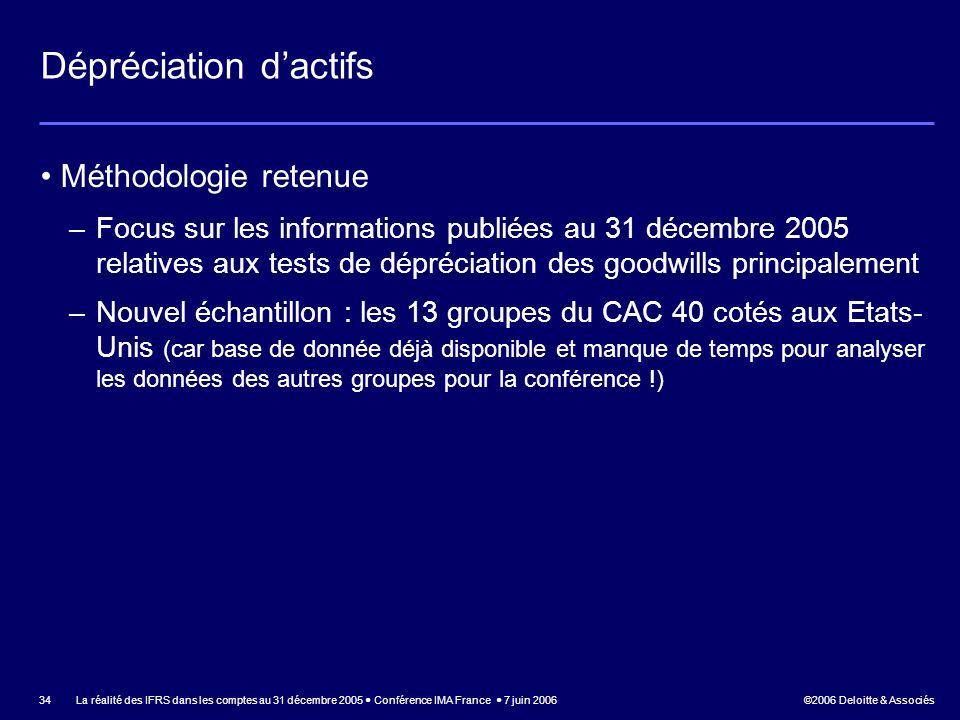 ©2006 Deloitte & Associés La réalité des IFRS dans les comptes au 31 décembre 2005 Conférence IMA France 7 juin 2006 34 Dépréciation dactifs Méthodolo
