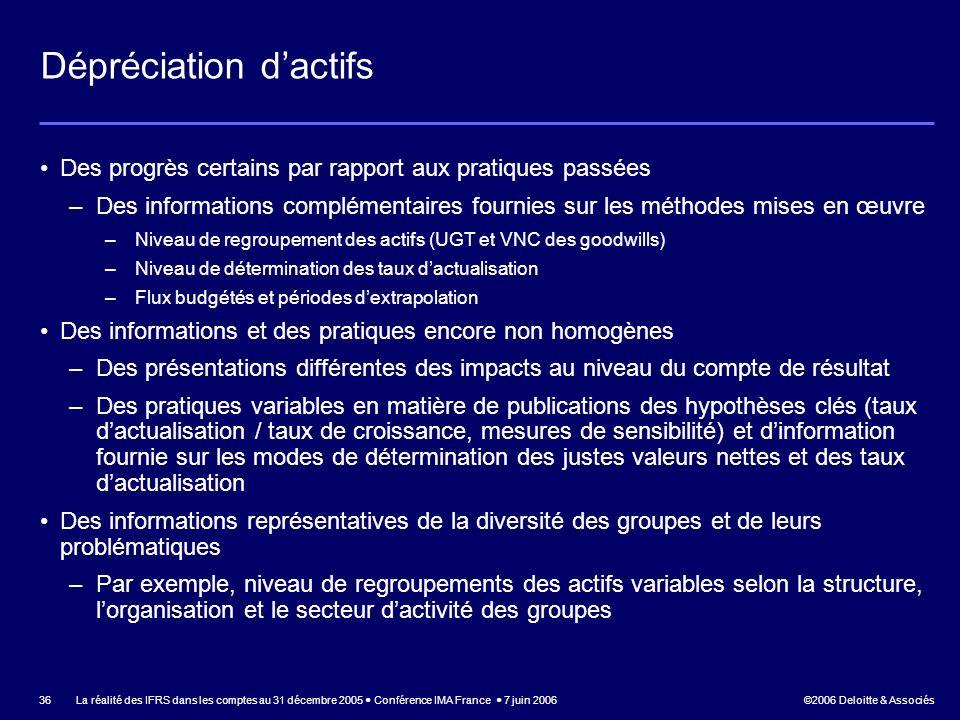 ©2006 Deloitte & Associés La réalité des IFRS dans les comptes au 31 décembre 2005 Conférence IMA France 7 juin 2006 36 Dépréciation dactifs Des progr