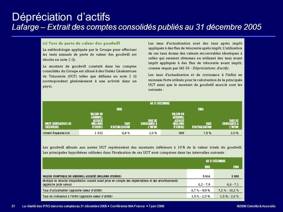 ©2006 Deloitte & Associés La réalité des IFRS dans les comptes au 31 décembre 2005 Conférence IMA France 7 juin 2006 37 Dépréciation dactifs Lafarge –