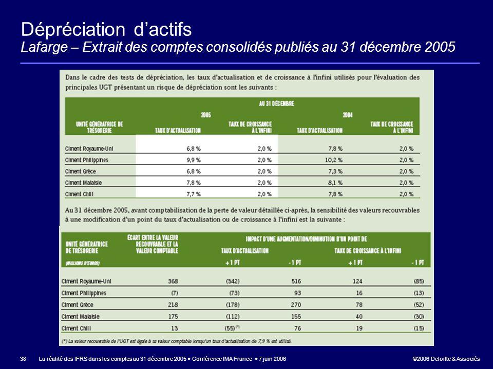 ©2006 Deloitte & Associés La réalité des IFRS dans les comptes au 31 décembre 2005 Conférence IMA France 7 juin 2006 38 Dépréciation dactifs Lafarge –