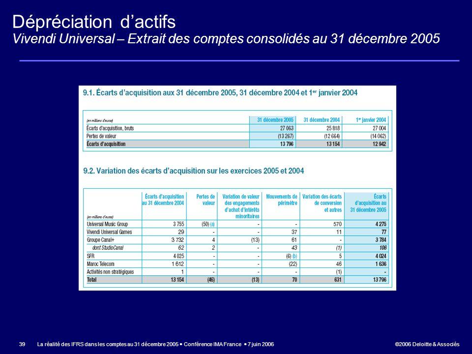 ©2006 Deloitte & Associés La réalité des IFRS dans les comptes au 31 décembre 2005 Conférence IMA France 7 juin 2006 39 Dépréciation dactifs Vivendi U