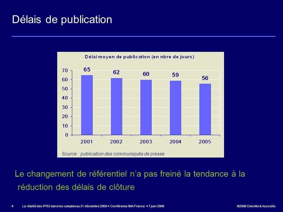 ©2006 Deloitte & Associés La réalité des IFRS dans les comptes au 31 décembre 2005 Conférence IMA France 7 juin 2006 4 Délais de publication Le change