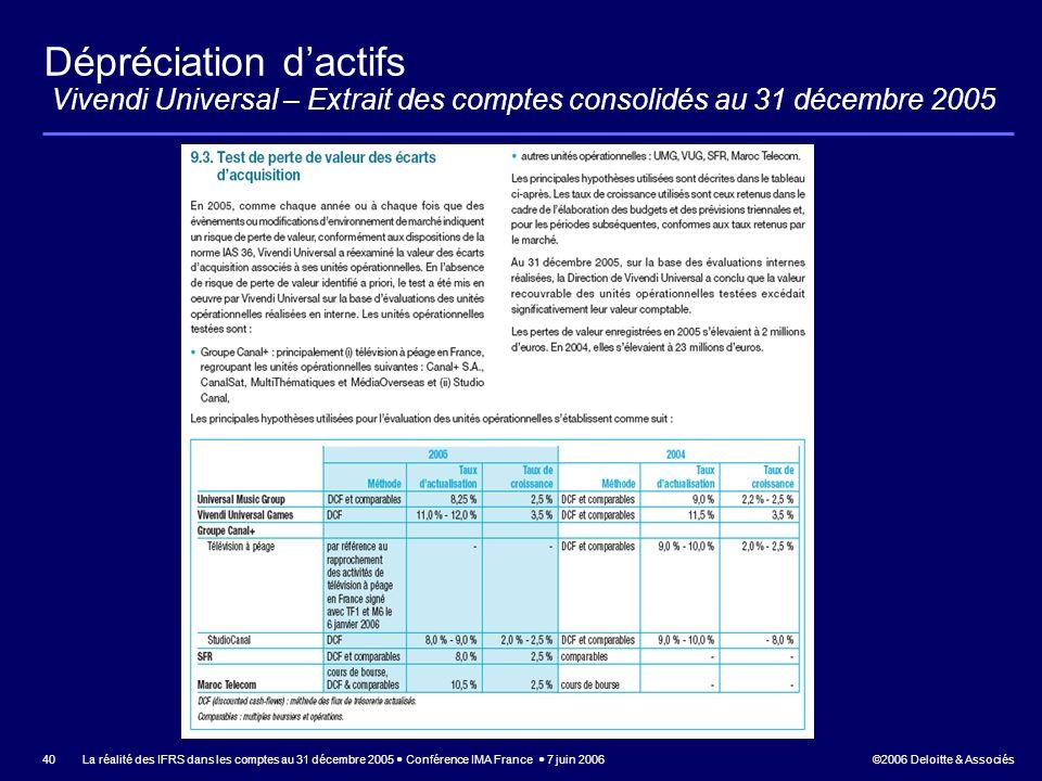 ©2006 Deloitte & Associés La réalité des IFRS dans les comptes au 31 décembre 2005 Conférence IMA France 7 juin 2006 40 Dépréciation dactifs Vivendi U