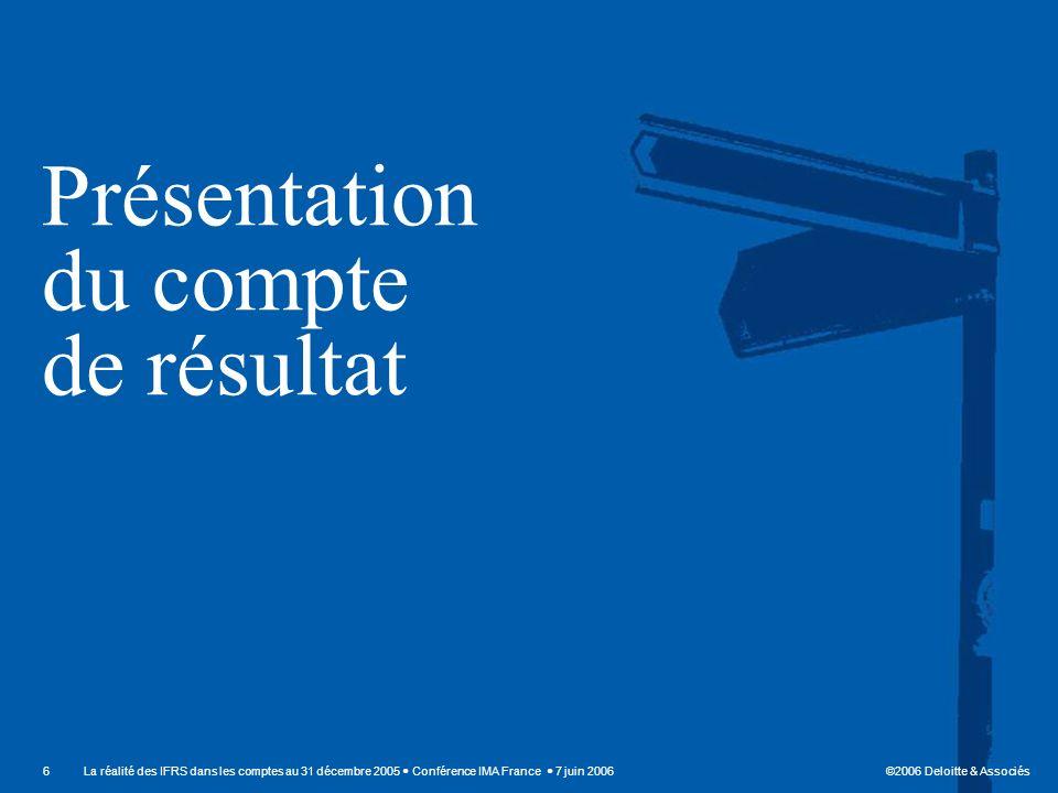 ©2006 Deloitte & Associés La réalité des IFRS dans les comptes au 31 décembre 2005 Conférence IMA France 7 juin 2006 37 Dépréciation dactifs Lafarge – Extrait des comptes consolidés publiés au 31 décembre 2005