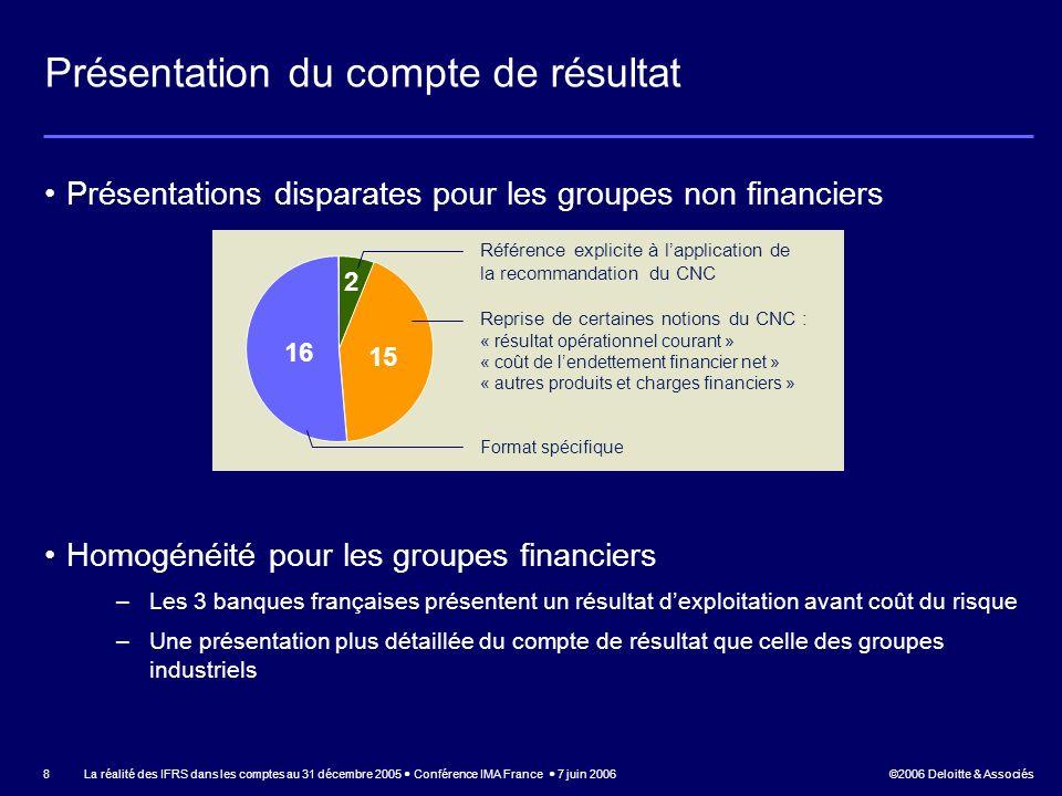 ©2006 Deloitte & Associés La réalité des IFRS dans les comptes au 31 décembre 2005 Conférence IMA France 7 juin 2006 8 Présentation du compte de résul