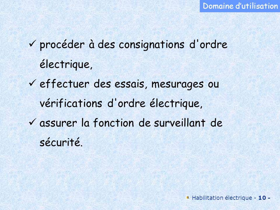 Habilitation électrique - 10 - procéder à des consignations d'ordre électrique, effectuer des essais, mesurages ou vérifications d'ordre électrique, a