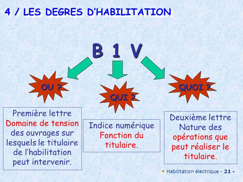Habilitation électrique - 21 - B 1 V Première lettre Domaine de tension des ouvrages sur lesquels le titulaire de lhabilitation peut intervenir. Indic
