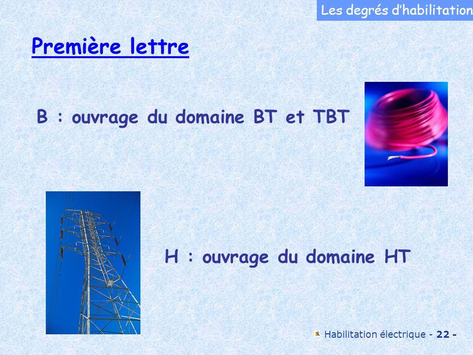 Habilitation électrique - 22 - Première lettre B : ouvrage du domaine BT et TBT H : ouvrage du domaine HT Les degrés dhabilitation