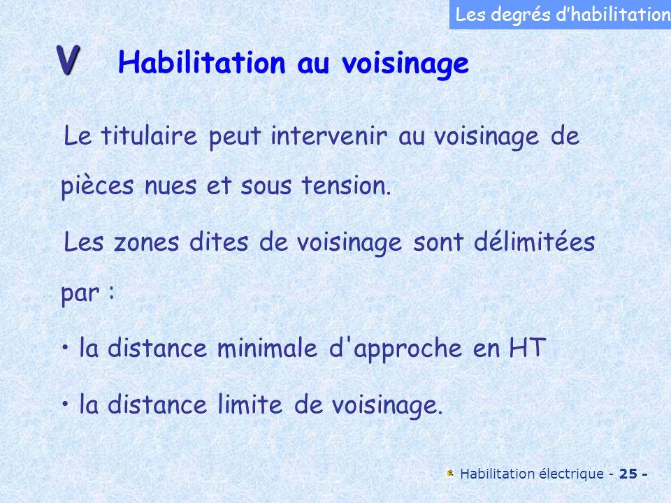 Habilitation électrique - 25 - Habilitation au voisinage Le titulaire peut intervenir au voisinage de pièces nues et sous tension. Les zones dites de